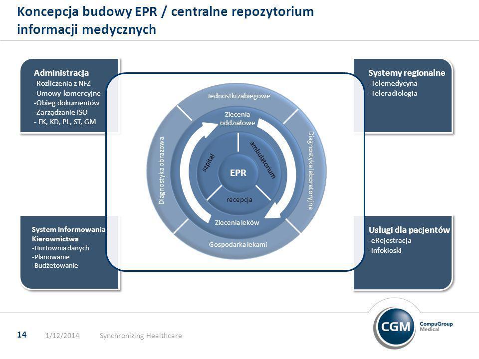 Koncepcja budowy EPR / centralne repozytorium informacji medycznych