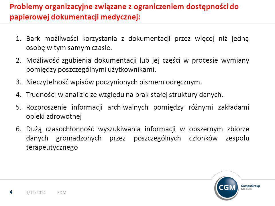 Problemy organizacyjne związane z ograniczeniem dostępności do papierowej dokumentacji medycznej: