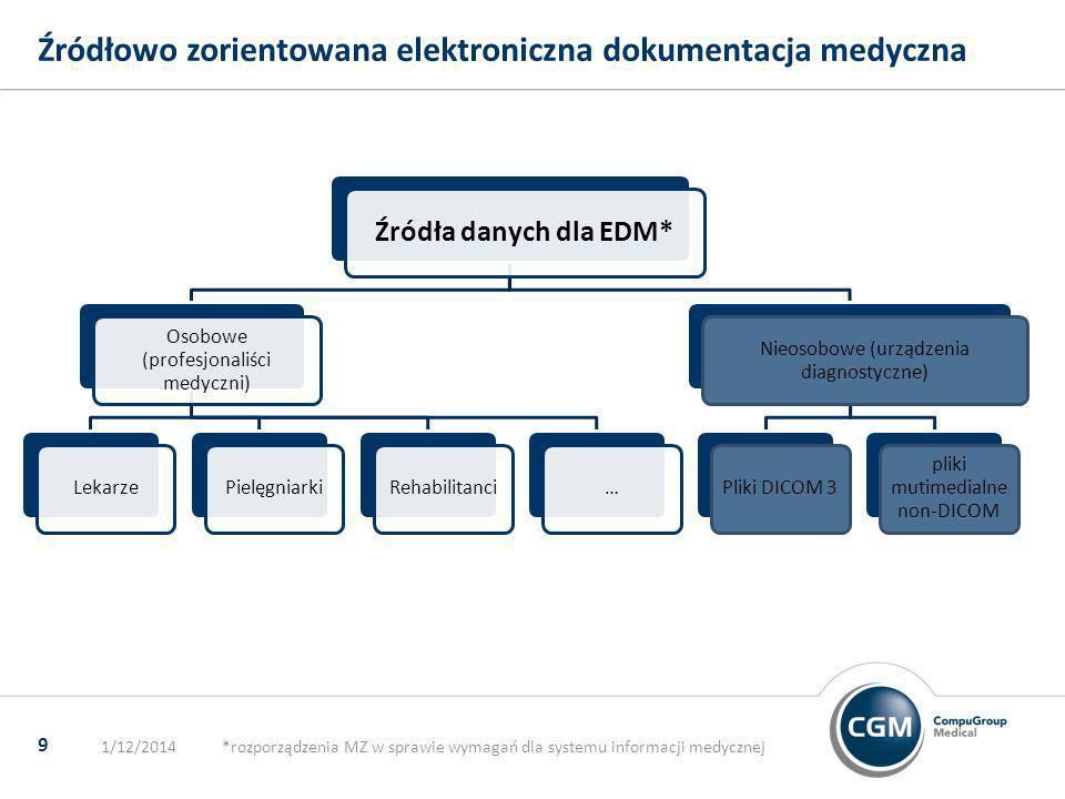Źródłowo zorientowana elektroniczna dokumentacja medyczna