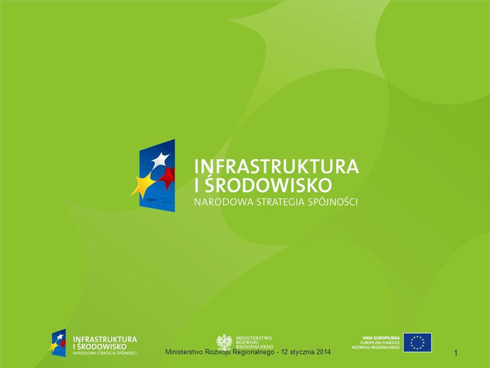 Ministerstwo Rozwoju Regionalnego -