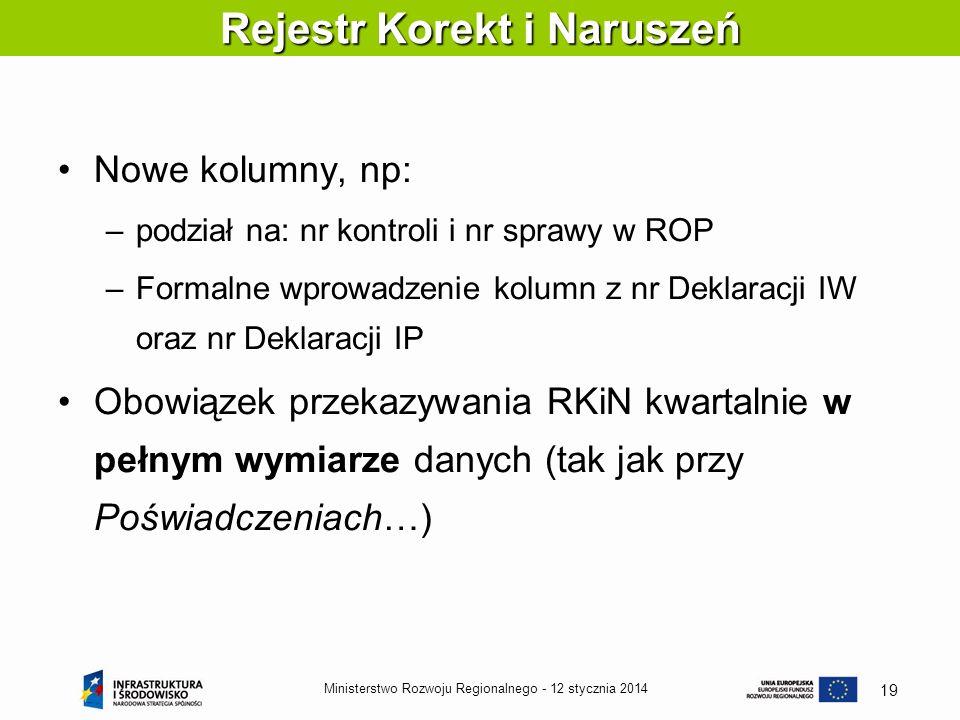 Rejestr Korekt i Naruszeń