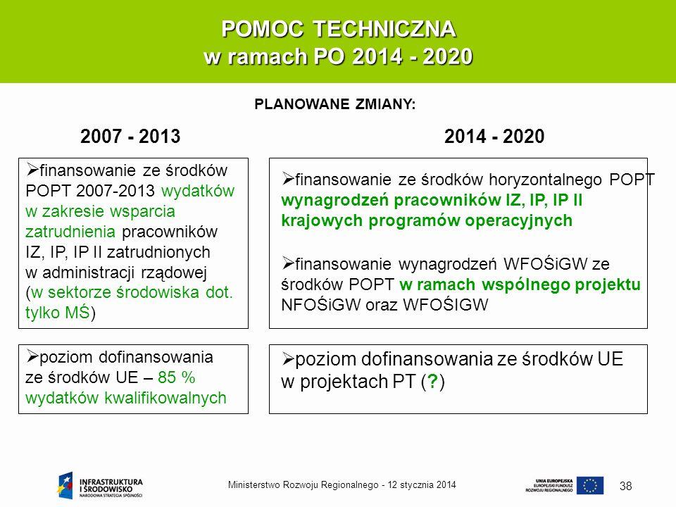 POMOC TECHNICZNA w ramach PO 2014 - 2020