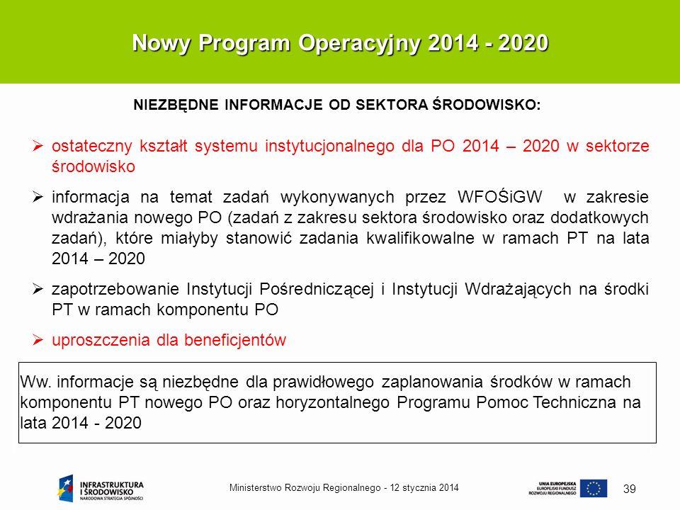 Nowy Program Operacyjny 2014 - 2020