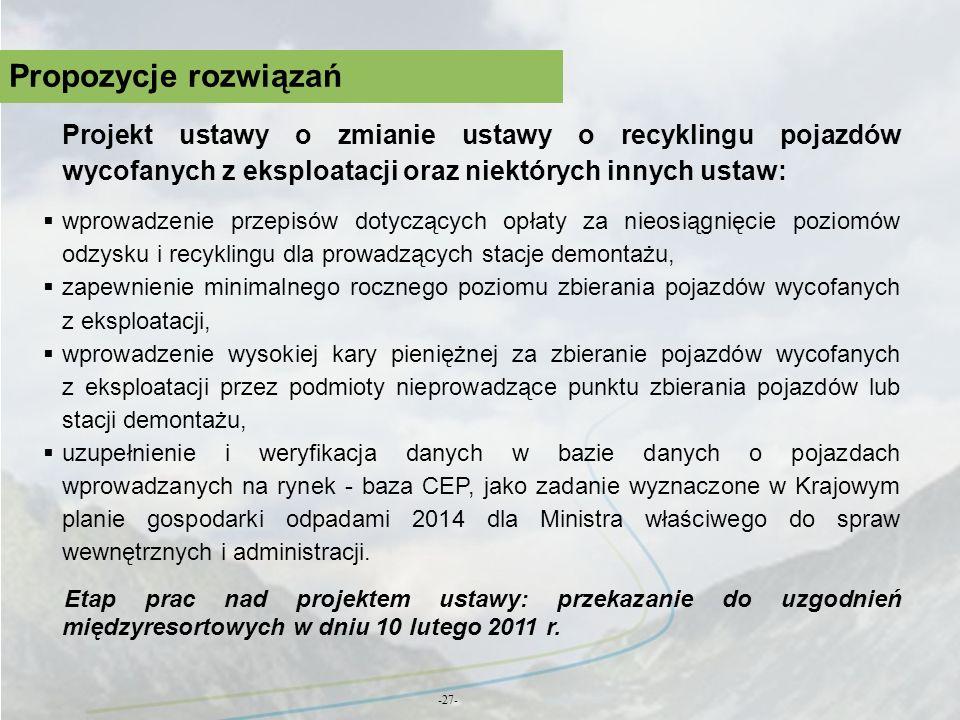 Propozycje rozwiązań Projekt ustawy o zmianie ustawy o recyklingu pojazdów wycofanych z eksploatacji oraz niektórych innych ustaw:
