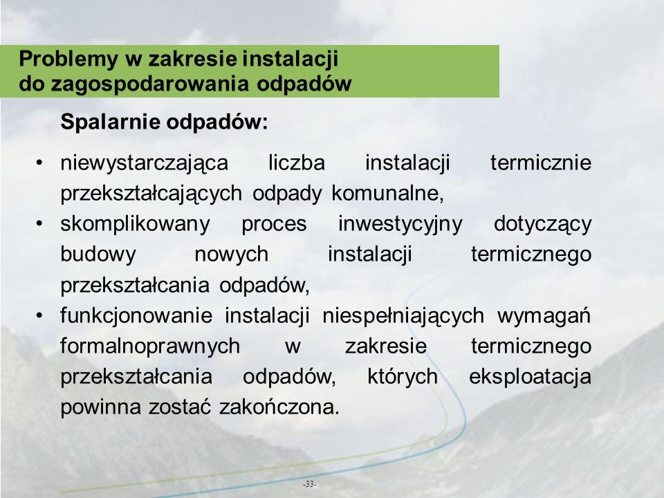 Problemy w zakresie instalacji do zagospodarowania odpadów