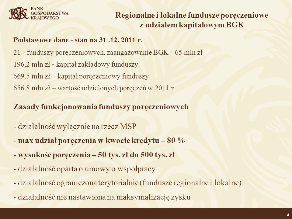 Regionalne i lokalne fundusze poręczeniowe z udziałem kapitałowym BGK