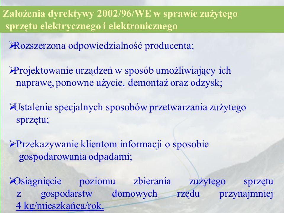 Założenia dyrektywy 2002/96/WE w sprawie zużytego