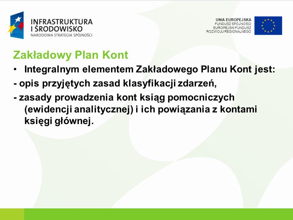 Zakładowy Plan Kont Integralnym elementem Zakładowego Planu Kont jest:
