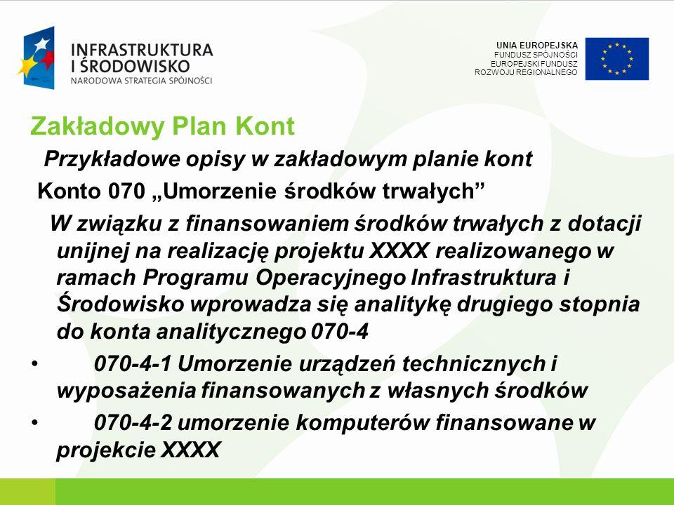 Zakładowy Plan Kont Przykładowe opisy w zakładowym planie kont
