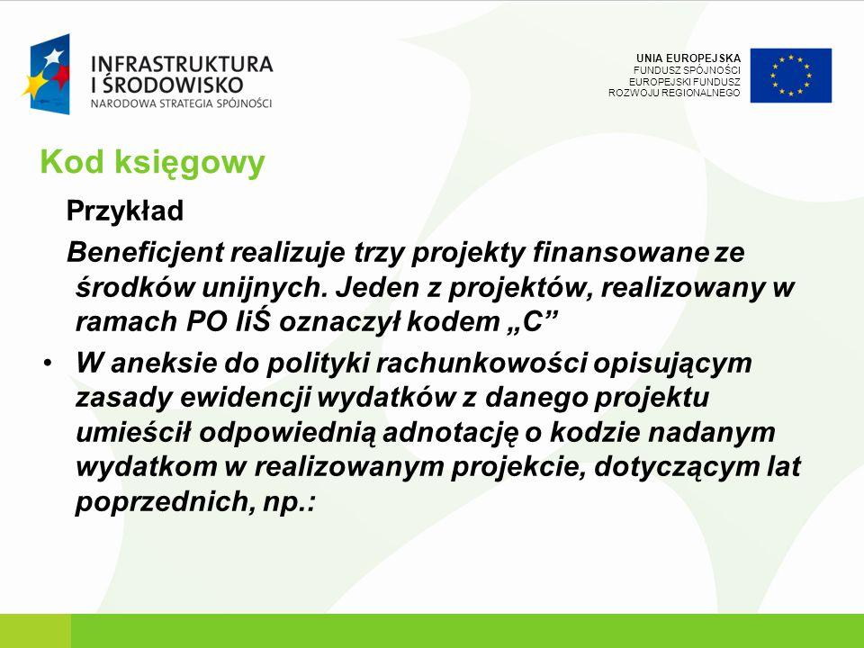 Kod księgowy Przykład.
