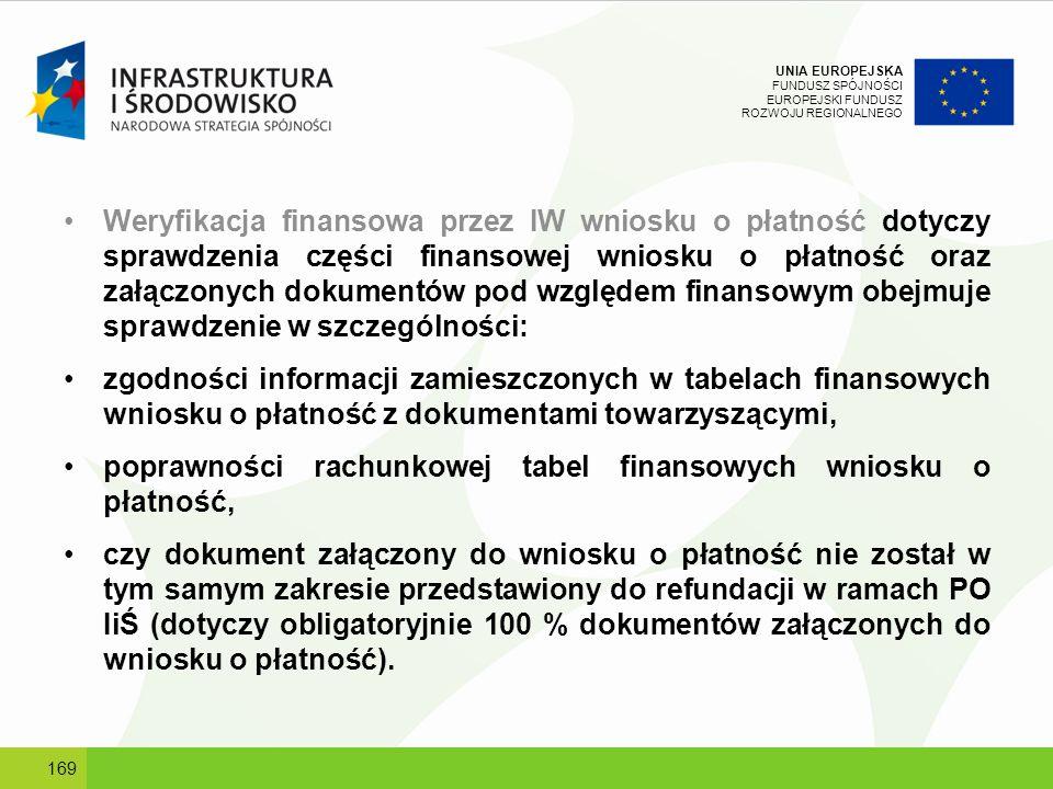 Weryfikacja finansowa przez IW wniosku o płatność dotyczy sprawdzenia części finansowej wniosku o płatność oraz załączonych dokumentów pod względem finansowym obejmuje sprawdzenie w szczególności: