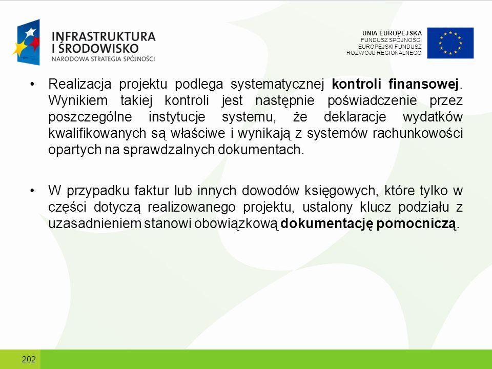 Realizacja projektu podlega systematycznej kontroli finansowej