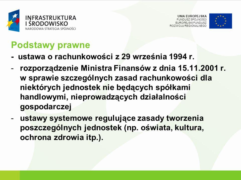 Podstawy prawne - ustawa o rachunkowości z 29 września 1994 r.
