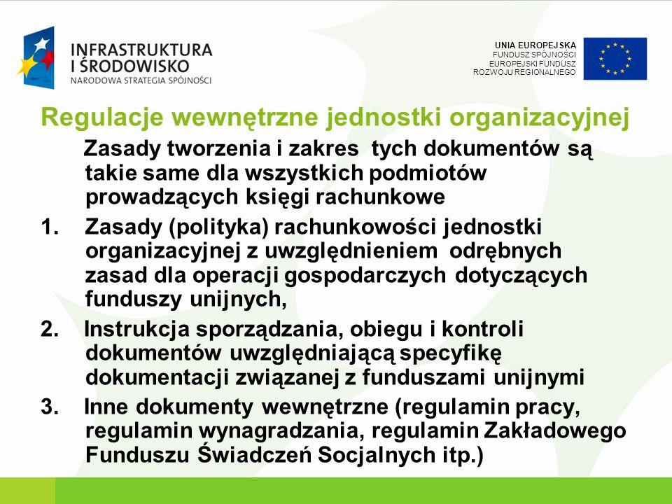 Regulacje wewnętrzne jednostki organizacyjnej