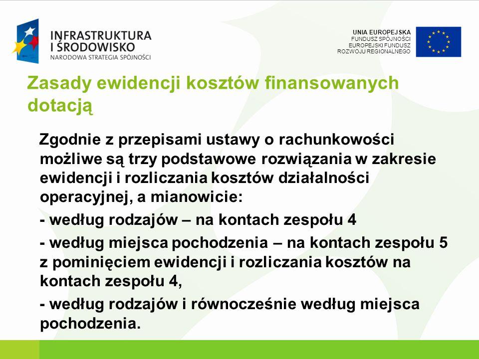 Zasady ewidencji kosztów finansowanych dotacją
