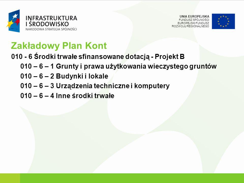 Zakładowy Plan Kont 010 - 6 Środki trwałe sfinansowane dotacją - Projekt B. 010 – 6 – 1 Grunty i prawa użytkowania wieczystego gruntów.