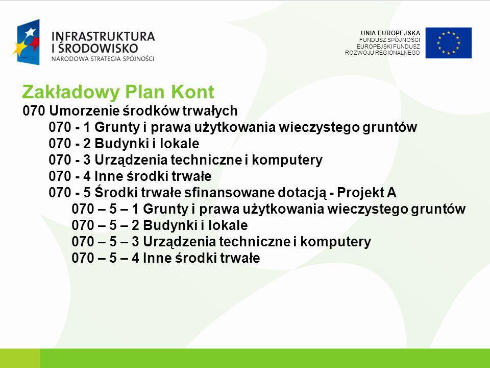 Zakładowy Plan Kont 070 Umorzenie środków trwałych
