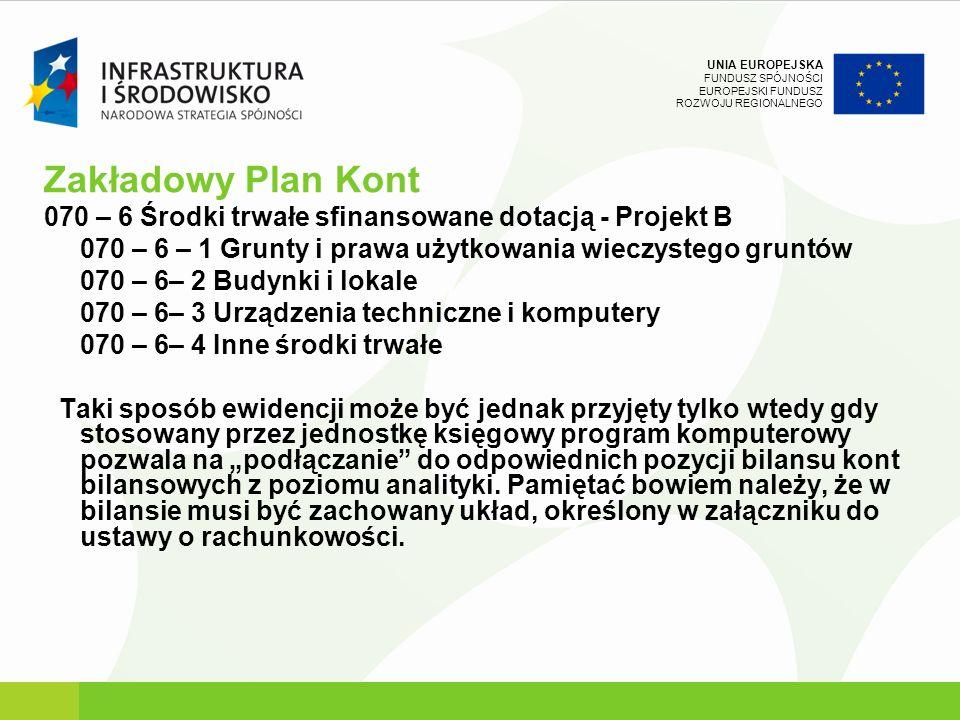 Zakładowy Plan Kont 070 – 6 Środki trwałe sfinansowane dotacją - Projekt B. 070 – 6 – 1 Grunty i prawa użytkowania wieczystego gruntów.