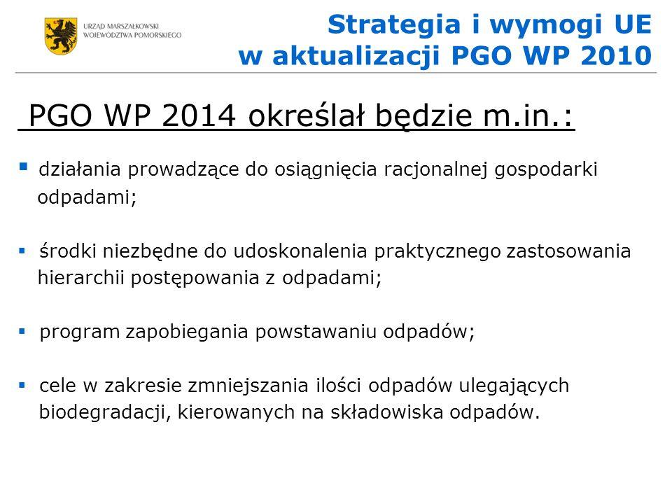 Strategia i wymogi UE w aktualizacji PGO WP 2010