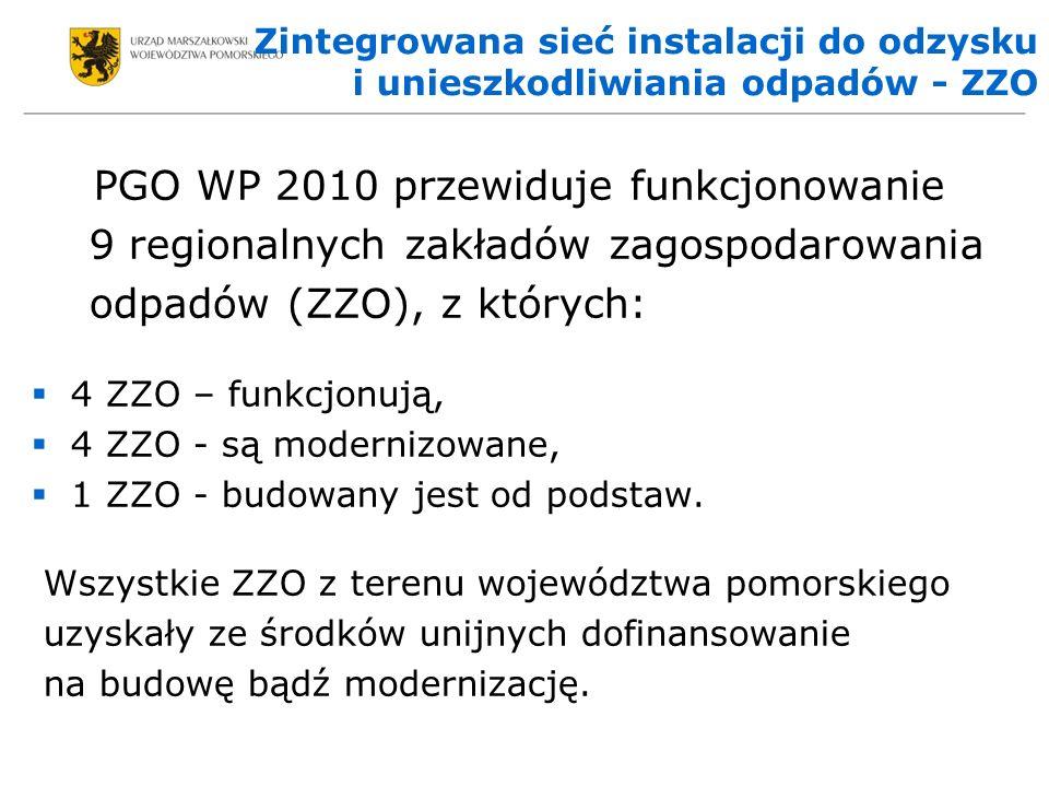 9 regionalnych zakładów zagospodarowania odpadów (ZZO), z których: