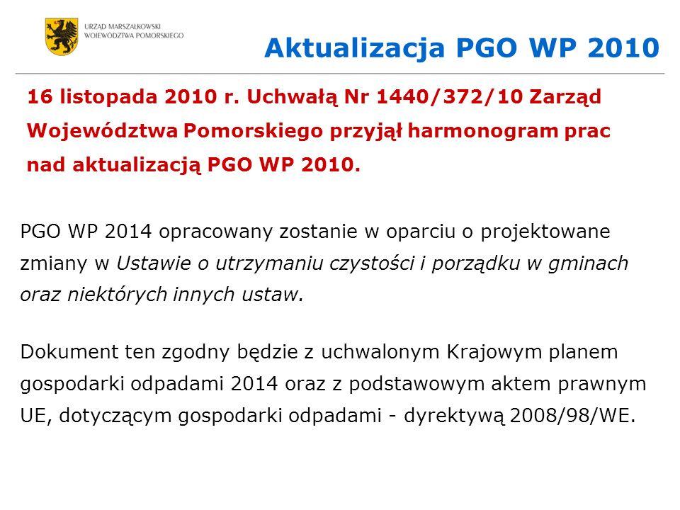 Aktualizacja PGO WP 2010 16 listopada 2010 r. Uchwałą Nr 1440/372/10 Zarząd. Województwa Pomorskiego przyjął harmonogram prac.