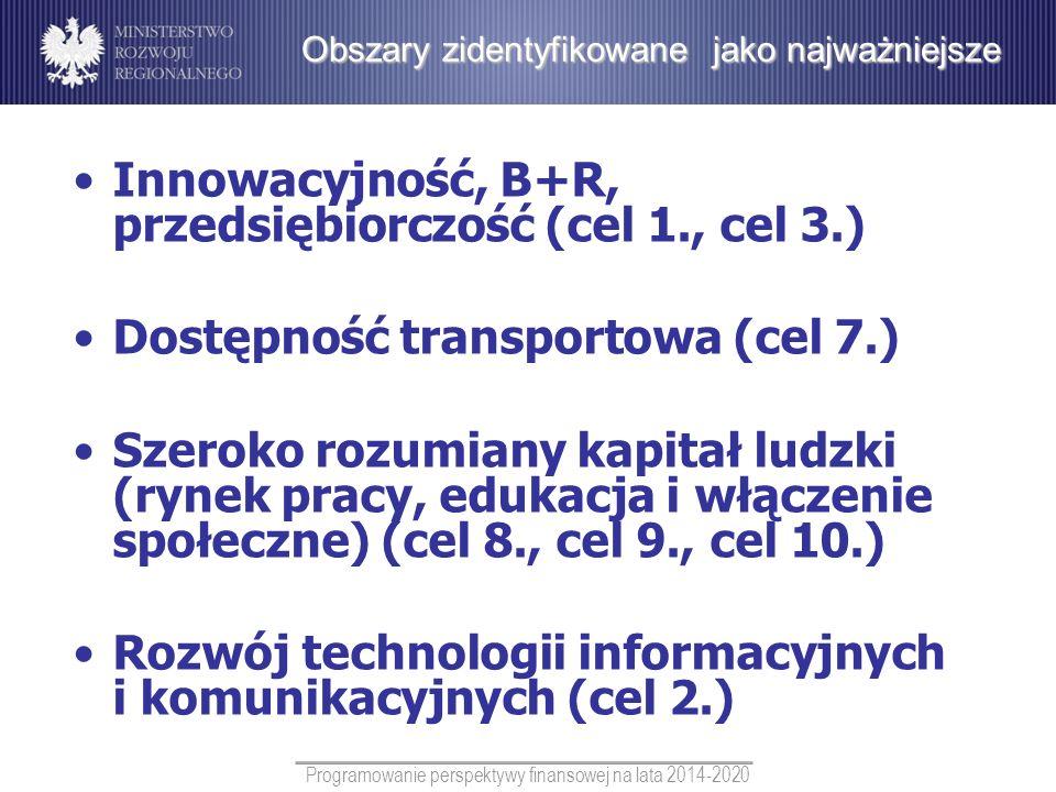 Innowacyjność, B+R, przedsiębiorczość (cel 1., cel 3.)