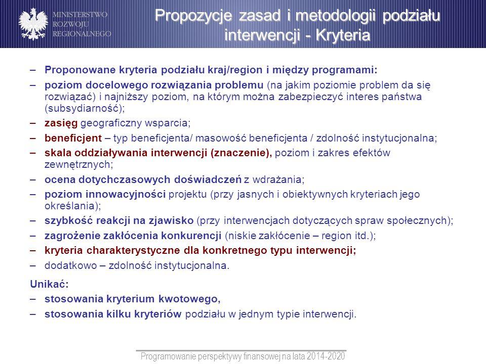 Propozycje zasad i metodologii podziału interwencji - Kryteria