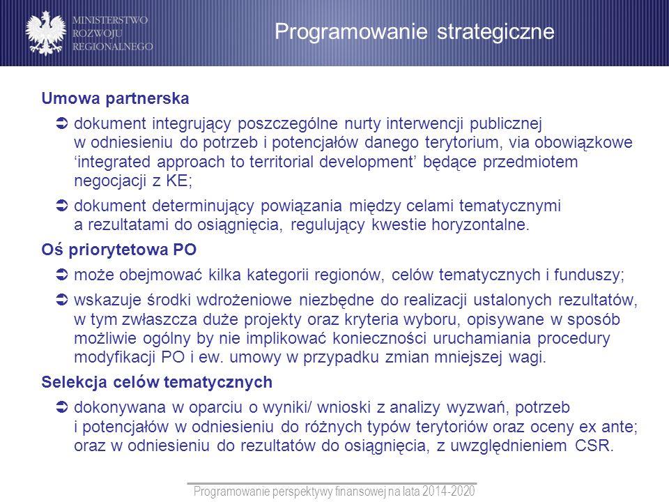 Programowanie strategiczne