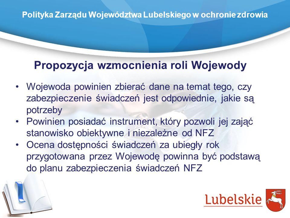 Propozycja wzmocnienia roli Wojewody