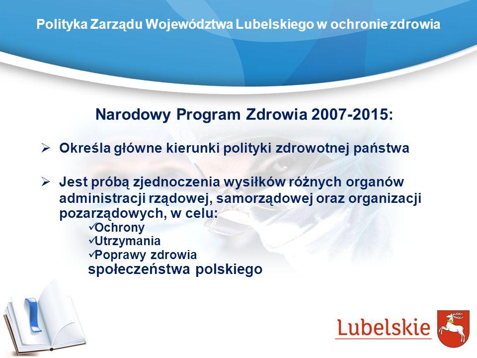 Narodowy Program Zdrowia 2007-2015: