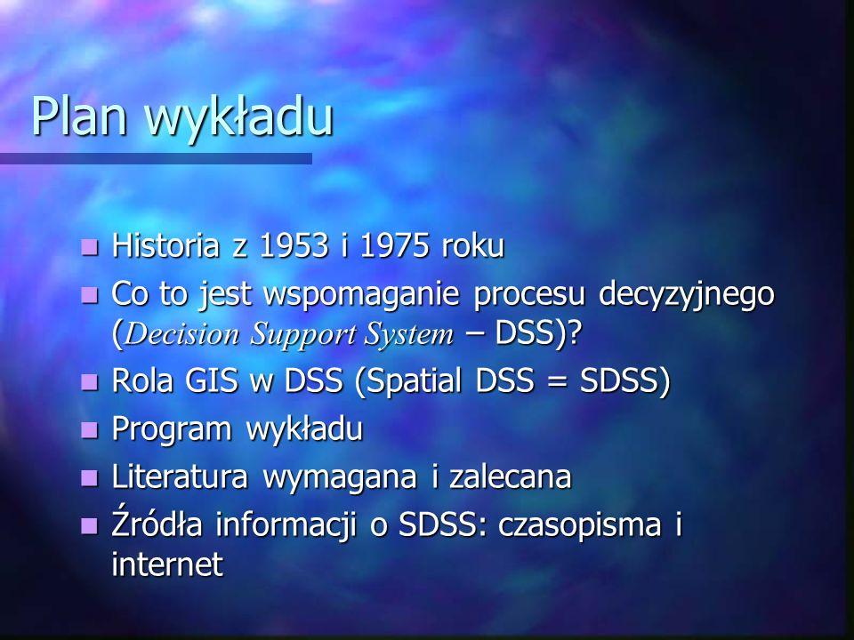 Plan wykładu Historia z 1953 i 1975 roku