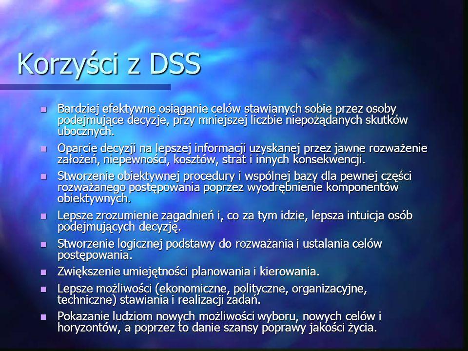 Korzyści z DSS