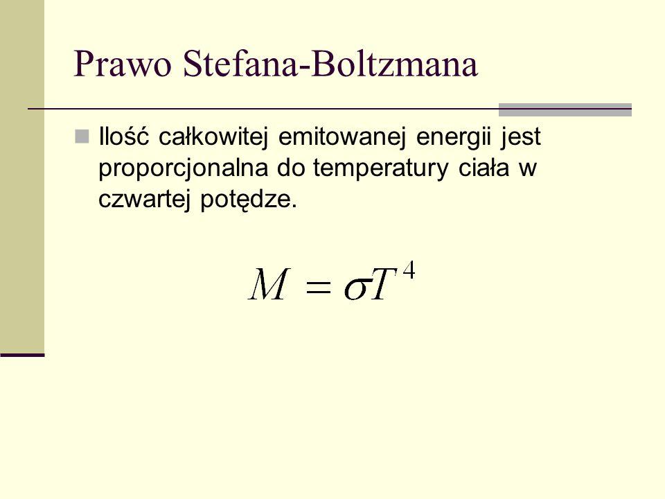 Prawo Stefana-Boltzmana