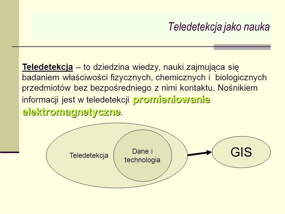 Teledetekcja jako nauka