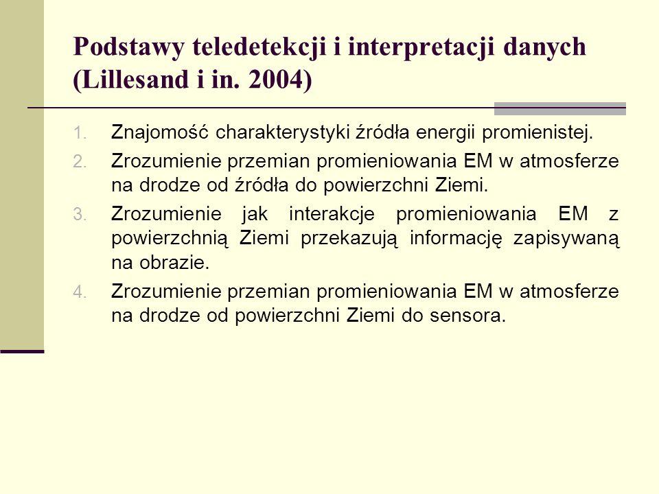 Podstawy teledetekcji i interpretacji danych (Lillesand i in. 2004)