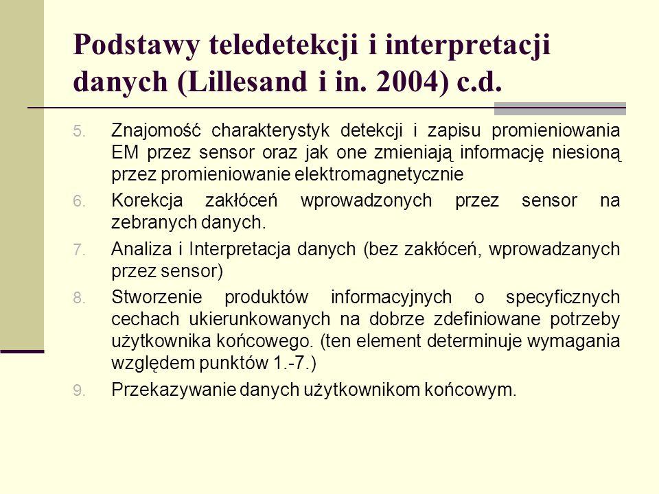 Podstawy teledetekcji i interpretacji danych (Lillesand i in. 2004) c