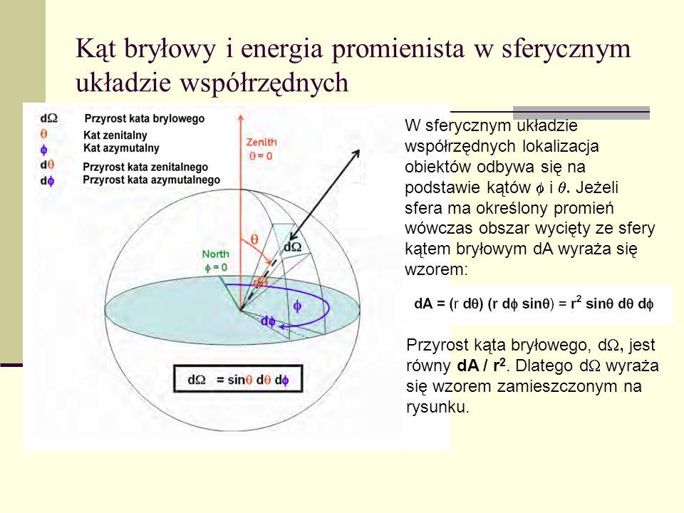 Kąt bryłowy i energia promienista w sferycznym układzie współrzędnych