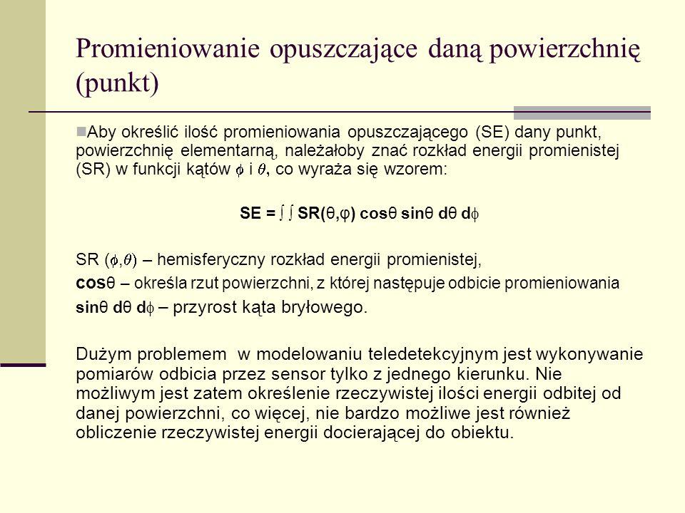 Promieniowanie opuszczające daną powierzchnię (punkt)