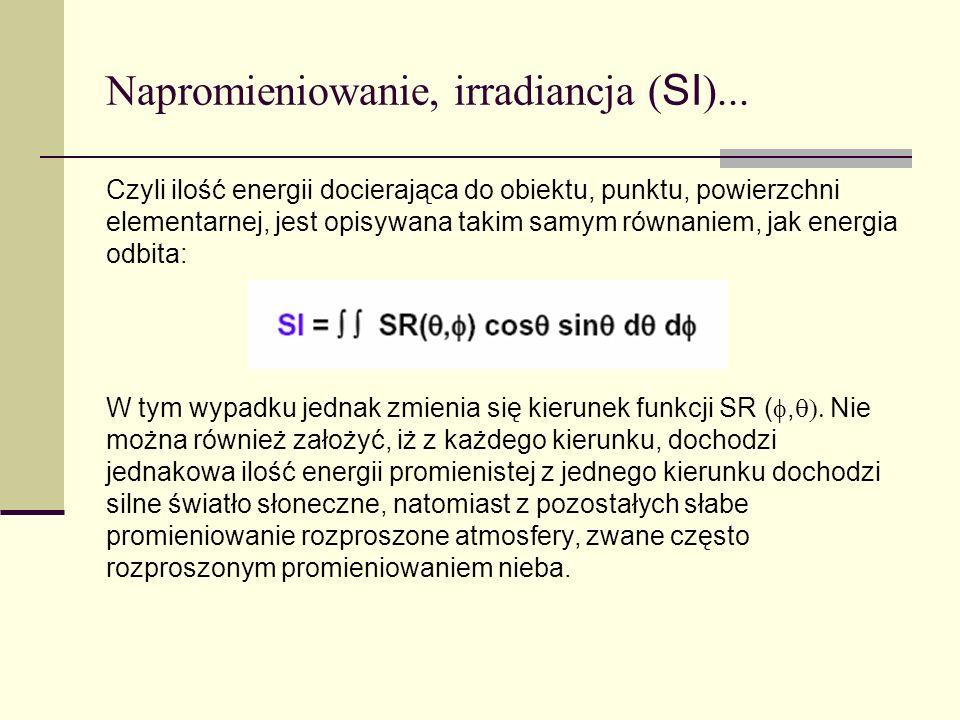Napromieniowanie, irradiancja (SI)...