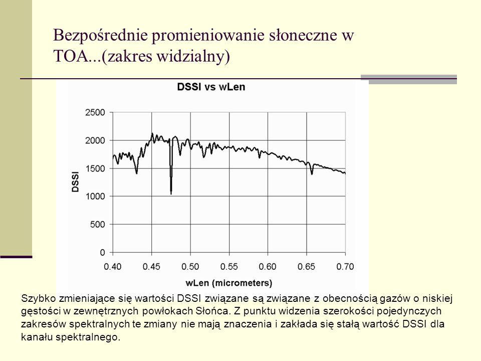 Bezpośrednie promieniowanie słoneczne w TOA...(zakres widzialny)