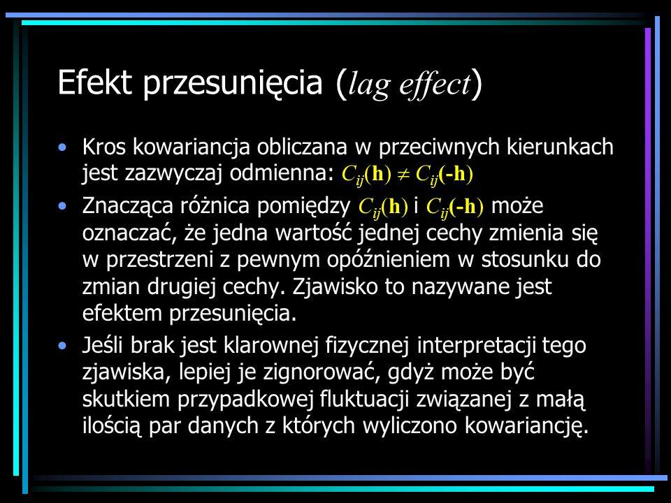 Efekt przesunięcia (lag effect)