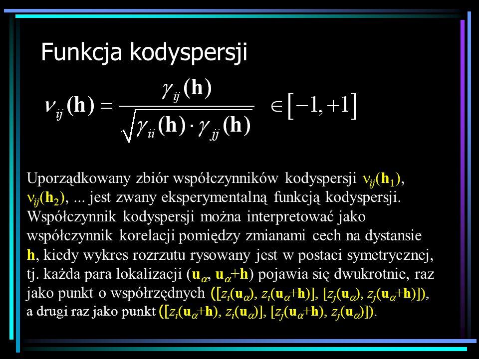Funkcja kodyspersji Uporządkowany zbiór współczynników kodyspersji ij(h1), ij(h2), ... jest zwany eksperymentalną funkcją kodyspersji.
