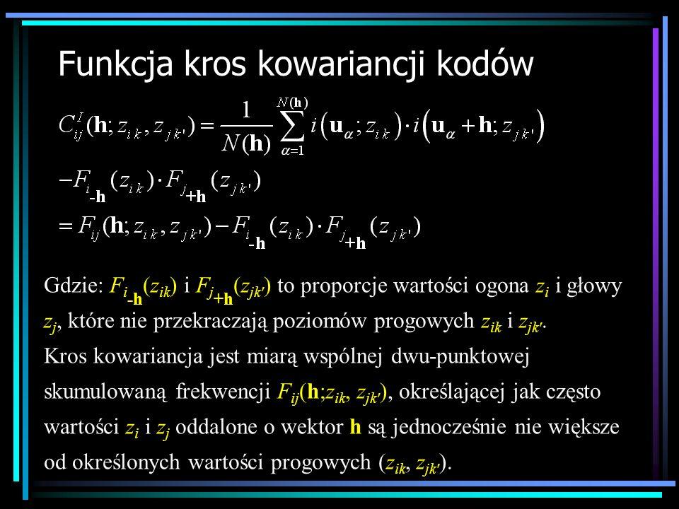 Funkcja kros kowariancji kodów