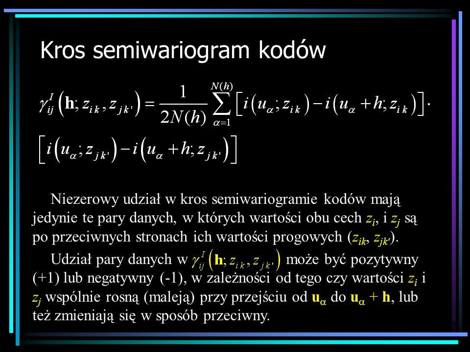 Kros semiwariogram kodów