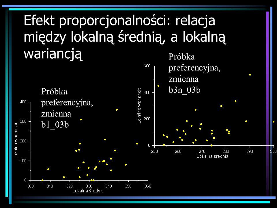 Efekt proporcjonalności: relacja między lokalną średnią, a lokalną wariancją