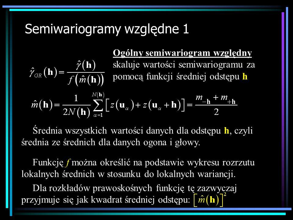 Semiwariogramy względne 1