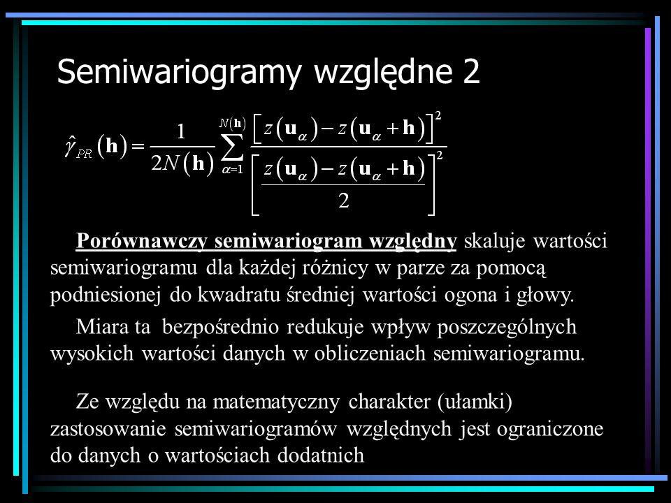 Semiwariogramy względne 2