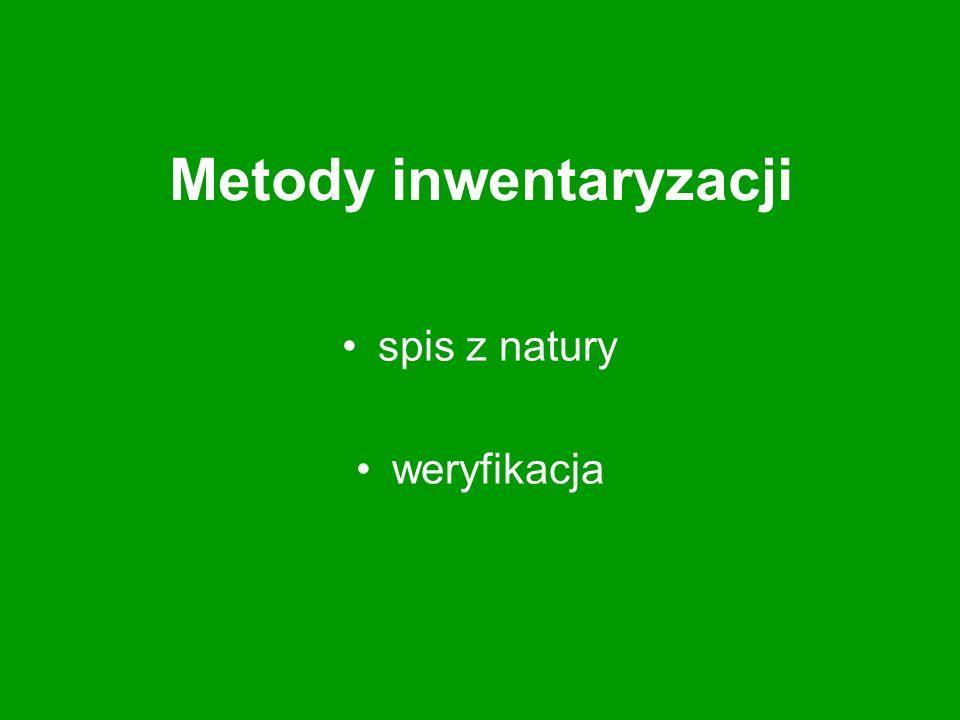 Metody inwentaryzacji
