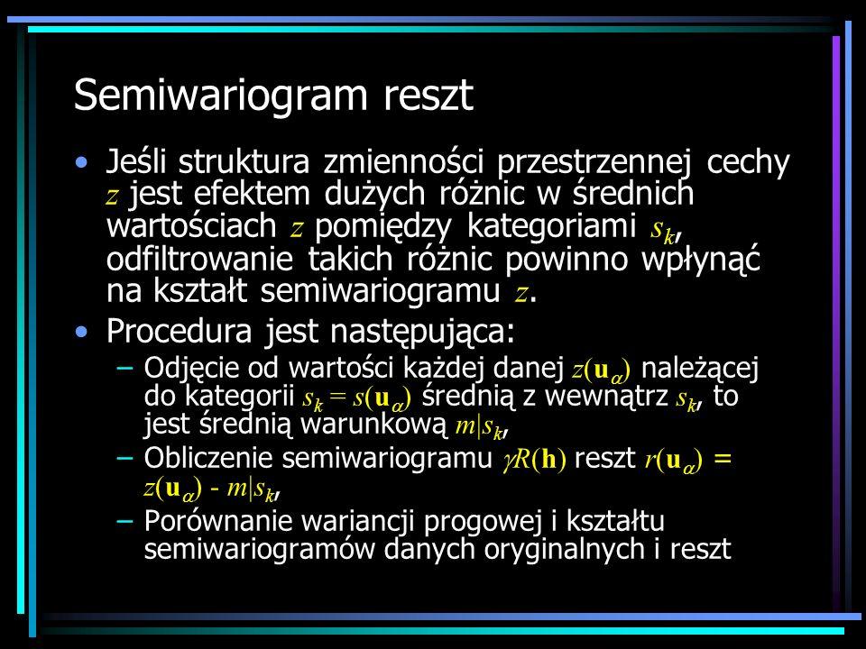 Semiwariogram reszt