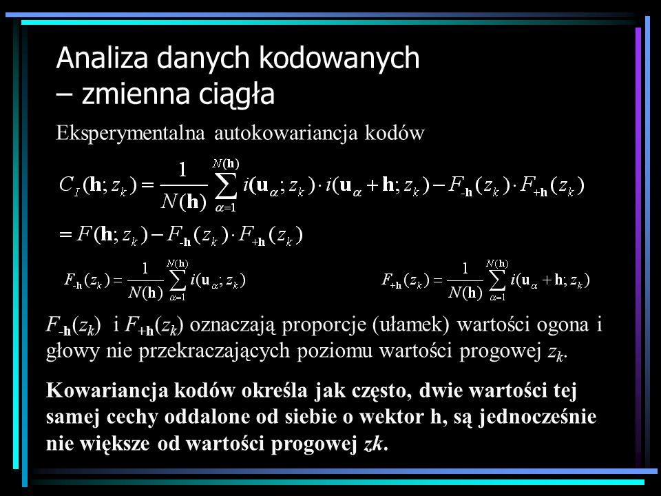 Analiza danych kodowanych – zmienna ciągła